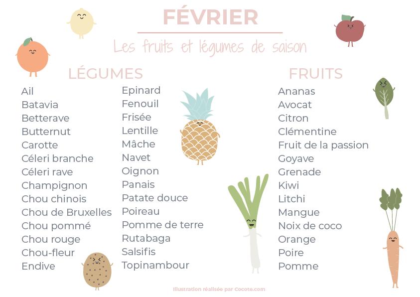fruits-et-légumes-bio-légumes-d-hiver-la-tomate-en-hiver-c-est-hors-saison
